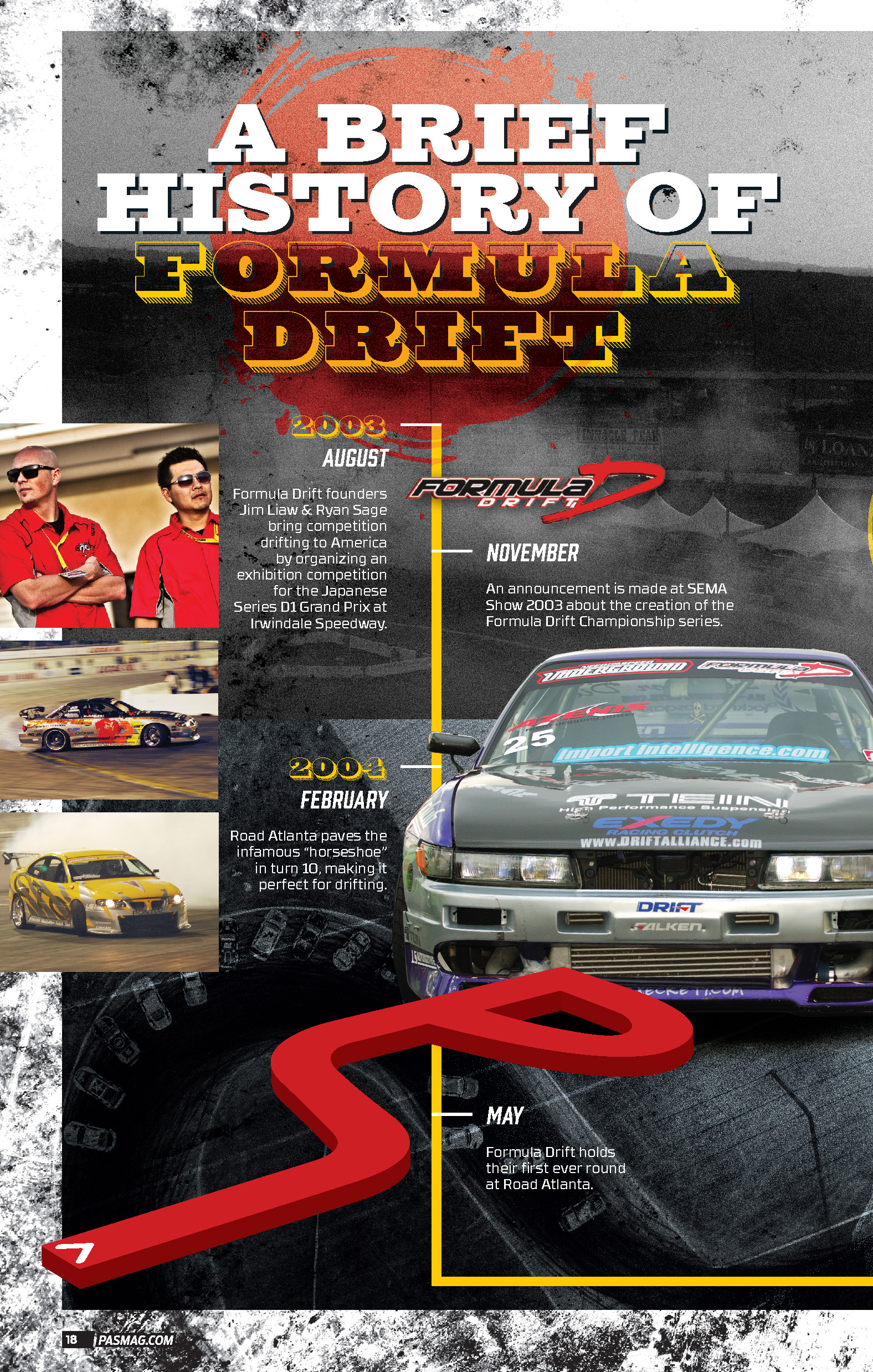 Formula drift rules